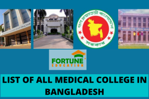 Medical Colleges in Bangladesh